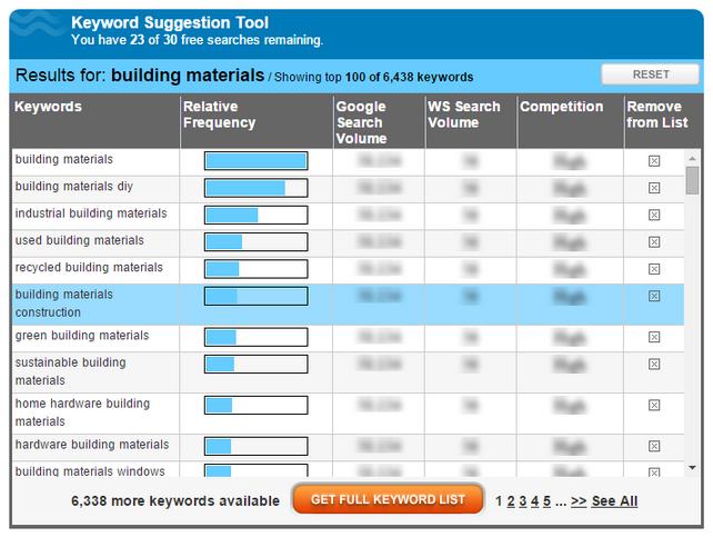 wordsyream search-engine-marketing-free-keyword-tool-2