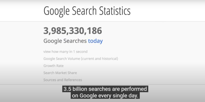 A Basic Search Engine Optimization Tutorial for Higher Google Rankings